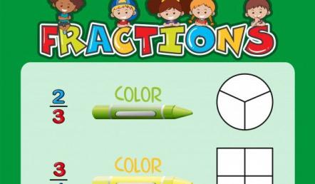 Các dạng toán về Phân số và bài tập - Toán lớp 6
